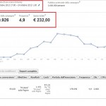 Report per Campagna Marketing realizzata su Facebook