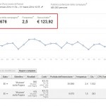 Report per Campagna Marketing realizzata su Facebook5